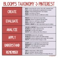 Bloom's Taxonomy & Pinterest.jpg